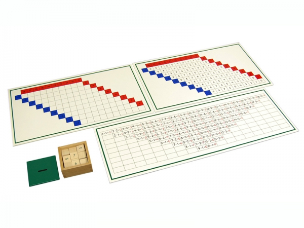 Subtraction Working Charts Kid Ease